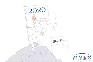 Actualización del sitio web de una empresa para 2020 -