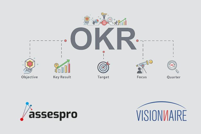 Modelos de Gestión del Desempeño: OKR - Visionnaire | Fábrica de Software